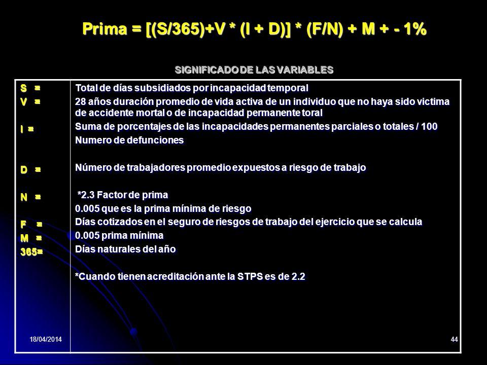 Prima = [(S/365)+V * (I + D)] * (F/N) + M + - 1% SIGNIFICADO DE LAS VARIABLES